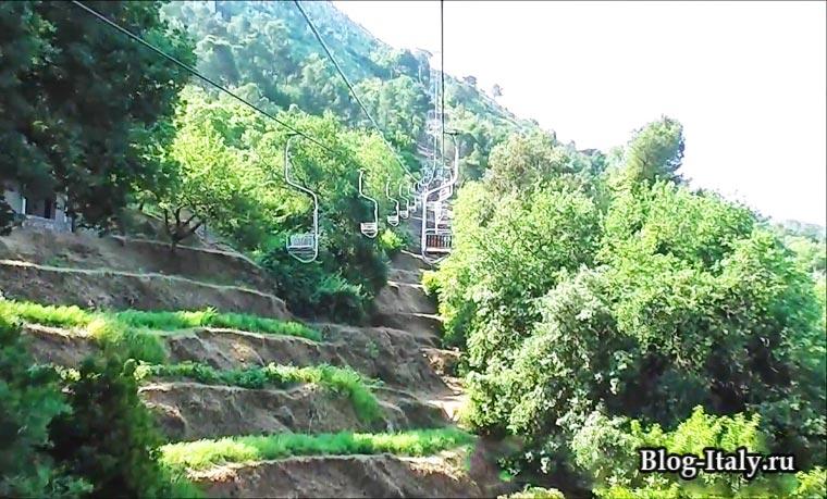 Монте Соларо Капри
